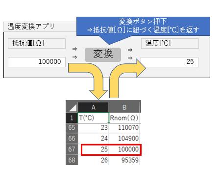 valuetable_dataflow_img02